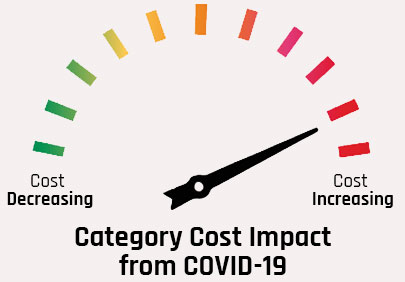 Fixed-Expenses-Cost-Impact-from-COVID-19
